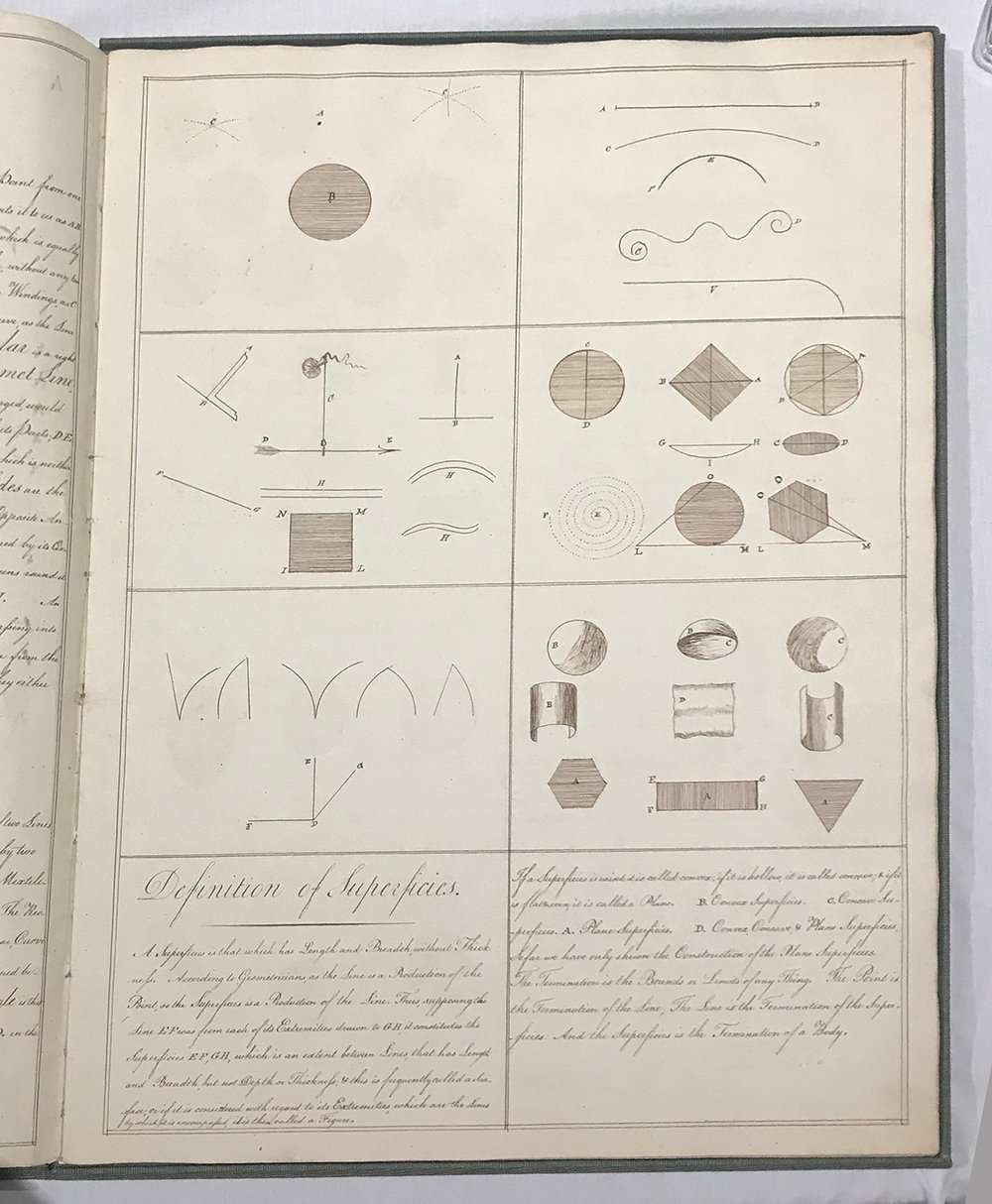 Illustrations from Lydia Bishop manuscript, The Abbey Studio