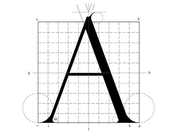 Roman Capitals Supply Kit